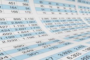 Relativní a absolutní odkazy v Microsoft Excel