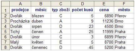 Databázové funkce v MS Excel – Jubela s.r.o.
