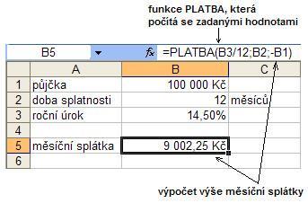 Využití nástroje Citlivostní analýzy – Tabulka dat v Microsoft Excel, Jubela s.r.o.